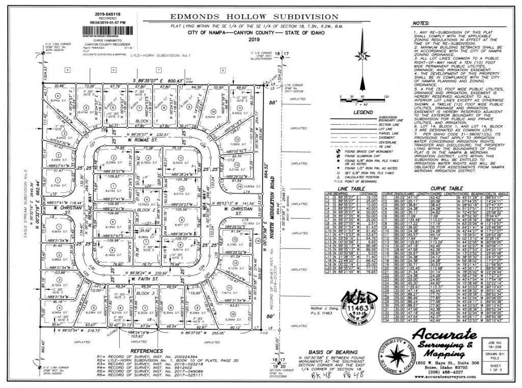 Subdivision Plot